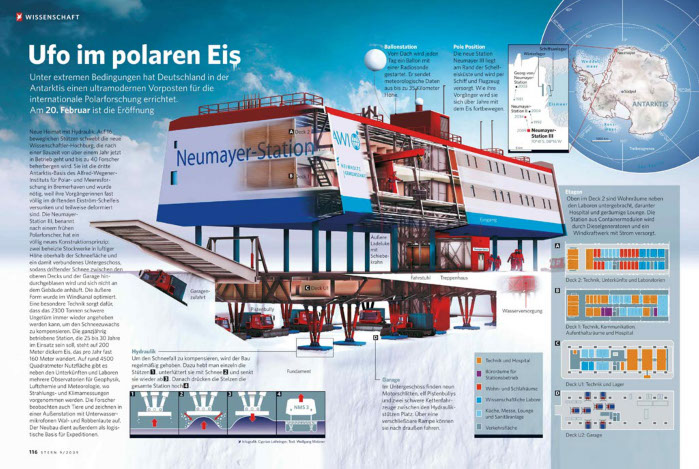 Infografik Neumayer-Station